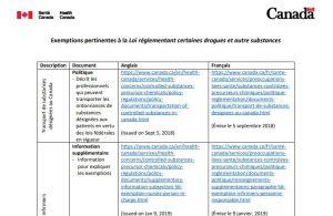 Screen shot - Exemptions pertinentes à la Loi réglementant certaines drogues et autres substances